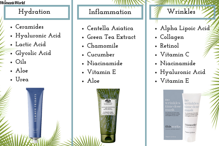 Face masks ingredient guide